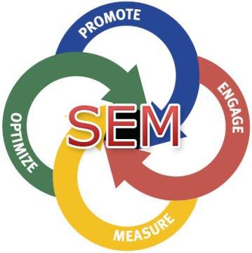 Các thành phần ý nghĩa và chức năng của SEM